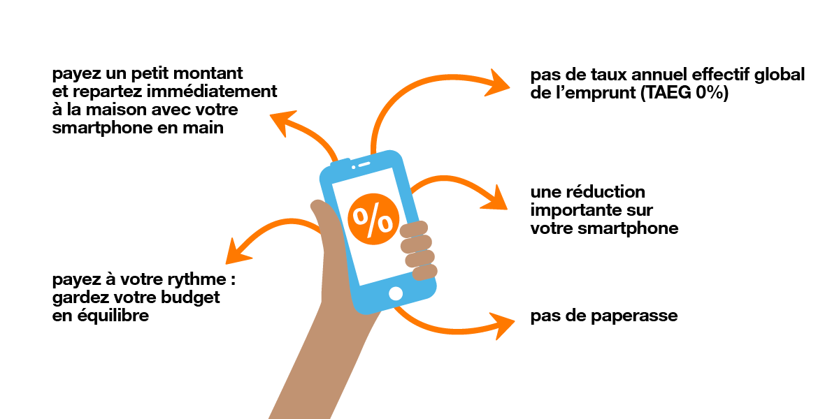 Orange - Etalement de paiement