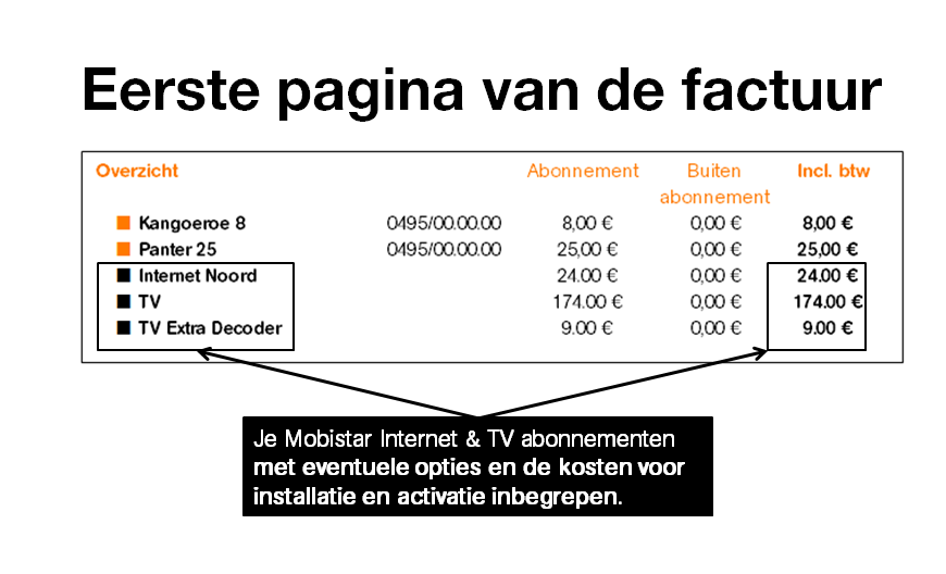 orange factuur Inter+ TV op je factuur | Orange België