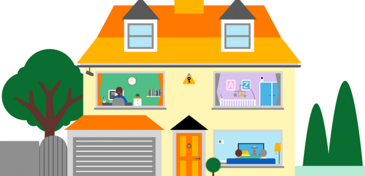 A connected house